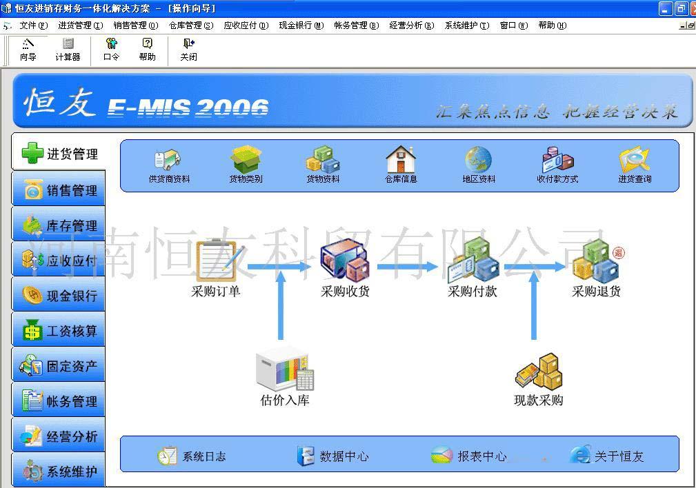 企业管理软件/恒友E-MIS2006
