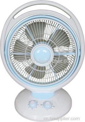 风扇-海商网,电扇和换气扇产品库