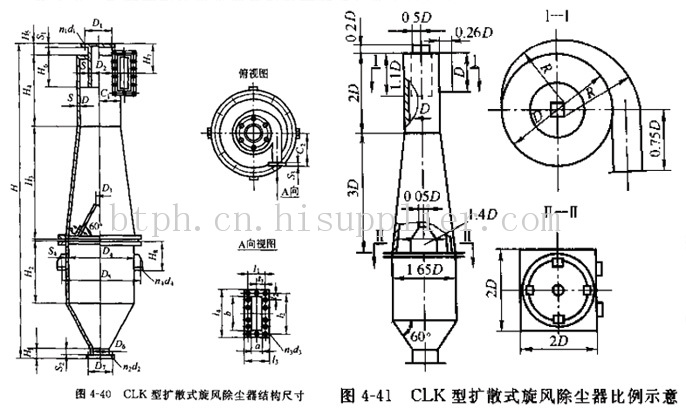 clk扩散式旋风除尘器结构尺寸见图4—20