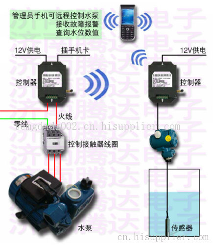 水塔水位控制器td-stsw济南腾达电子