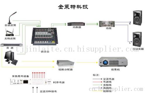 会议室扩声系统图片