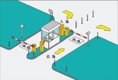 漳州停车场收费系统
