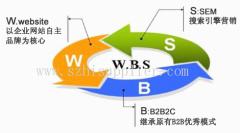 深圳专业企业网站制作