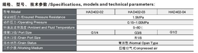 HAD402系列自动排水器