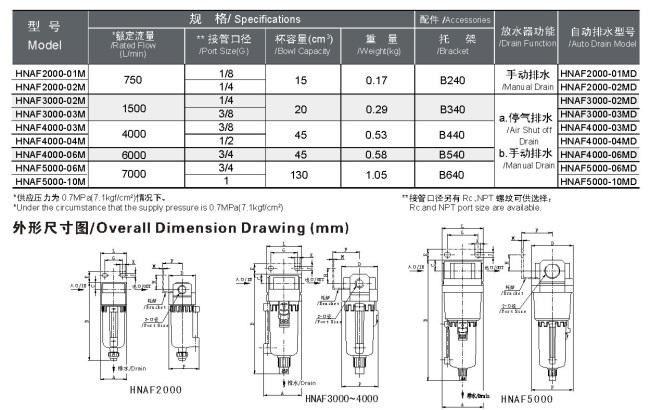 HN系列空气过滤器