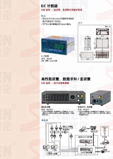 Mitutoyo三豐EC計數器