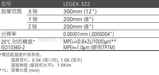 LEGEX 322