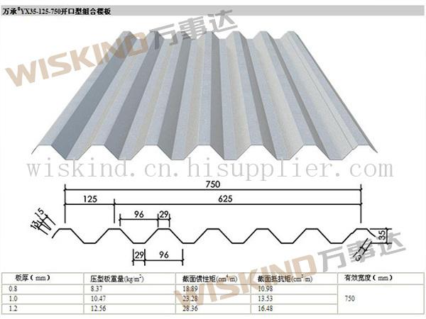 万承楼板 承重板 钢承板 镀锌楼承板 楼层承重板