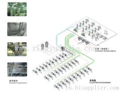 厦门中央供料系统