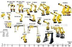 厦门机械手生产厂家