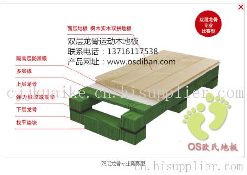 欧氏生产的是枫木柞木松木实木地板,下面带有龙骨结构,架空处理,加上