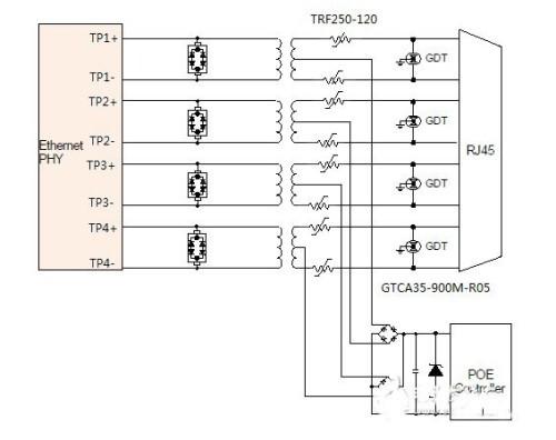 rj45/poe端口的防雷解决方案