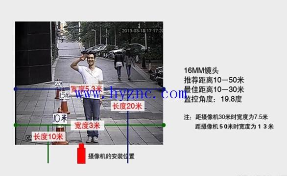 限公司/监控摄像头