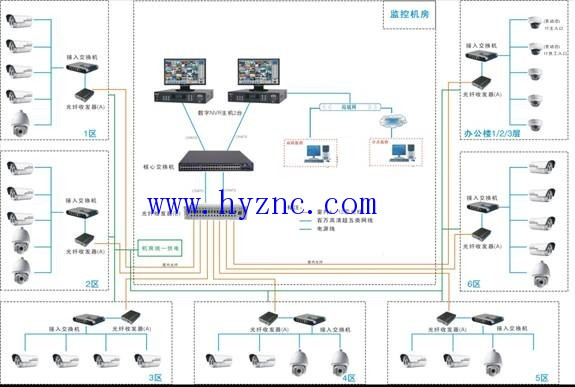 光纤网络安装图解