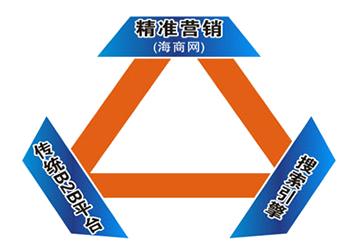 蘇州seo優化