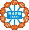 海商网杭州代理商