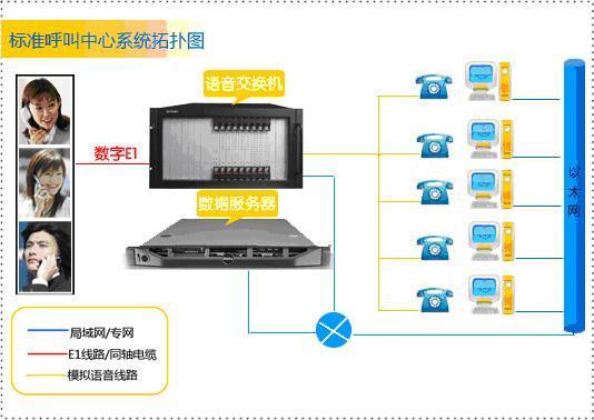 宁波企业客服呼叫中心系统图片