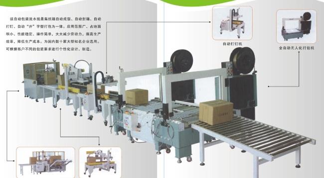 该自动包装流水线是集纸箱自动成型(自动开箱机),自动封箱(自动拆盖