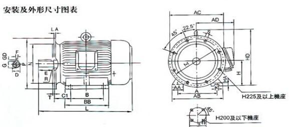 我厂是具有多年Y系列电机生产经验的专业厂家,是原省机械厅定点生产Y系列三相异步电动机的专业Y系列电机厂之一,本产品通过了产品质量监督管理部门的检验和认证。 公司产品涵盖Y2、GGU系列三相异步电动机,YD系列变极多速三相异步电动机,YD系列远极比系列(2/8P、2/12P、4/16P等系列填补国内空白);YS系列小功率三相异步电动机;YVF2 系列变频调速三相异步电动机,YEJ系列电磁制动三相异步电动机,YDEJ系列变极多速(特别是远极比系列)三相异步电动机,YVF2-E系列变频调速制动三相异步电动,Y