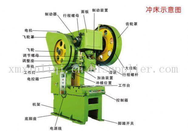 此系列开式可倾冲床的性能特点 1.此系列冲床采用刚性转键式离合器, 结构简单,操作、维修方便,采用斜齿轮传动,工作平稳、;冲击小、噪音低,J23-25型开式可倾冲床为国内首家将传动档的滑动轴承(即铜瓦)改为滚动轴承的,更改后传动档耐磨损,避免了因铜瓦磨损快而导致齿轮噪音变大。 此系列开式可倾冲床更是业内独有,国内其他厂家生产的35T冲床的机身基本采用25T冲床的机身,传动档采用铜瓦。唯独我们将机身重新设计,35T机身远重于25T机身(机身强度好),同时采用滚动轴承传动(齿轮噪音小),等同于一般意义上的轻型
