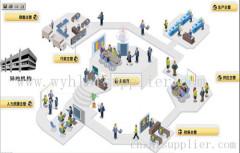 什么是SEM 网站系统?