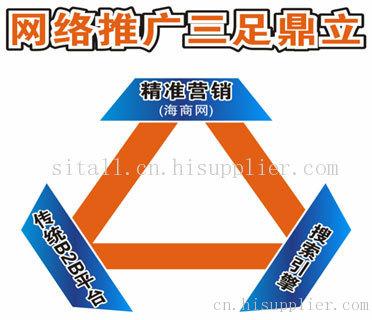 外贸企业网络推广
