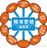 多语言外贸网站推广