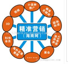 杭州外贸推广