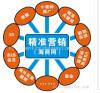 杭州GOOGLE优化公司