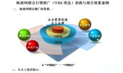 成都海商网服务中心