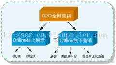 O2O全网营销