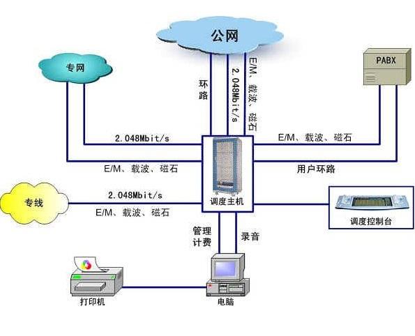 湖南酒店程控电话系统维护-海商网