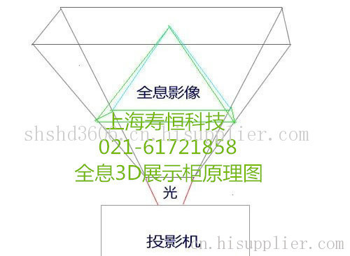 3d全息金字塔|全息金字塔|全息投影柜-海商网,其他