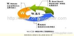 西安网站推广价格优惠