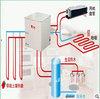 水地源熱泵技術設備