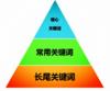 广州关键词优化公司