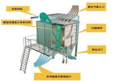 贵阳环保除尘设备厂
