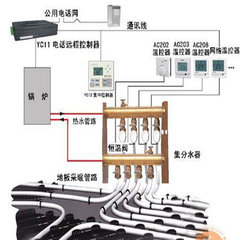 乐山地暖安装公司