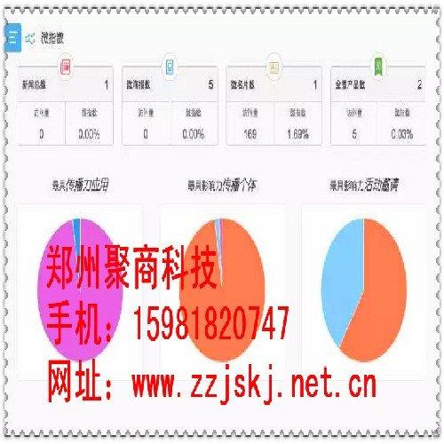 惠濟網絡推廣價格、找可靠的網絡推廣到鄭州聚商科技