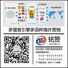 铜川外贸网络推广