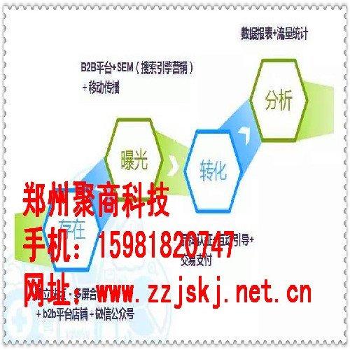 河南信誉好的郑州聚商科技在哪、商丘网站推广公司