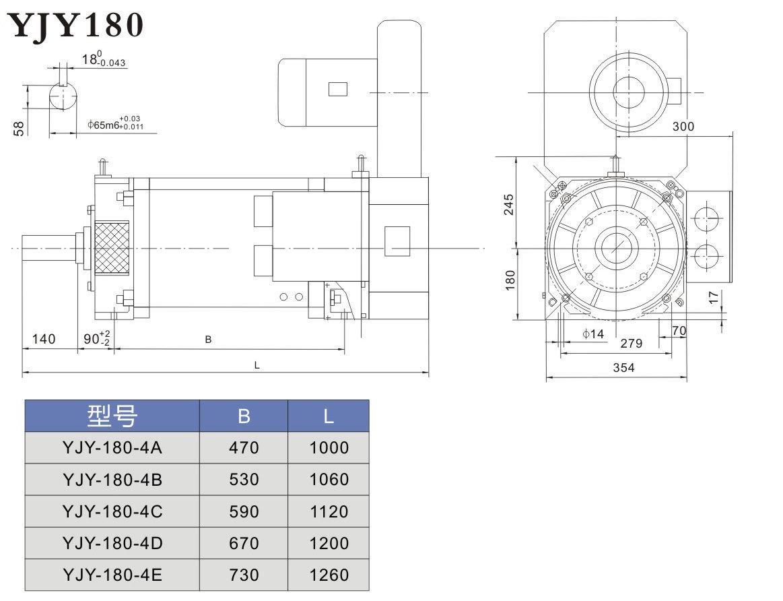 变频伺服三相异步电动机是我司自主研发的新型 交流变频伺服电动机,与