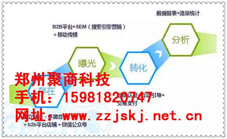 规模大的郑州网站推广公司就是郑州聚商科技——三门峡网站推广公司