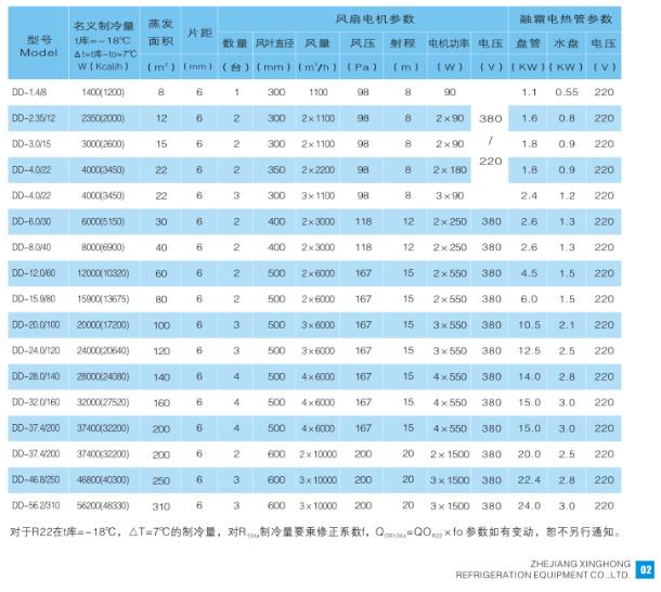 DD%E7%B3%BB%E5%88%97%E5%86%B7%E9%A3%8E%E6%9C%BA%E5%8F%82%E6%95%B0.png