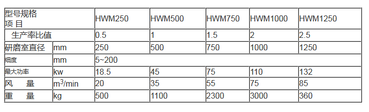 HWM%E5%8F%82%E6%95%B0.png