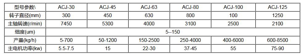 ACJ%E5%8F%82%E6%95%B0.png