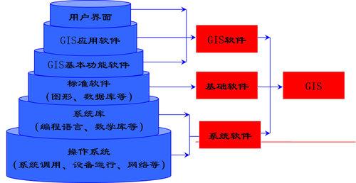 智能水务系统