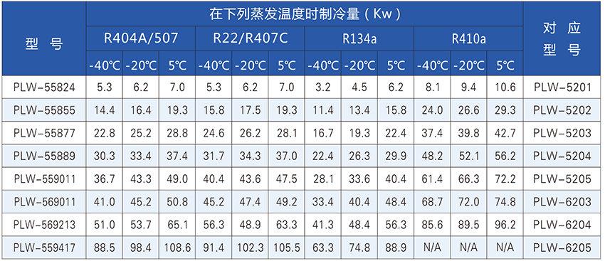 PLD%E6%B2%B9%E5%88%86%E7%A6%BB%E5%99%A82.jpg