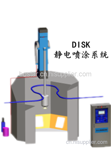 DISK自動靜電噴涂機 歐米伽 靜電噴槍