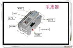采集器HYCJ01